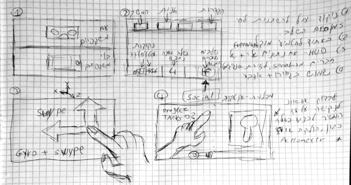 Defining UX flows, Gesture navigation, and General UX.