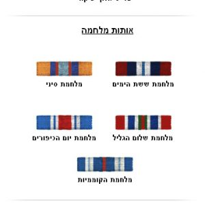 IDF's Medals of Honor, informational for the IDF Website.